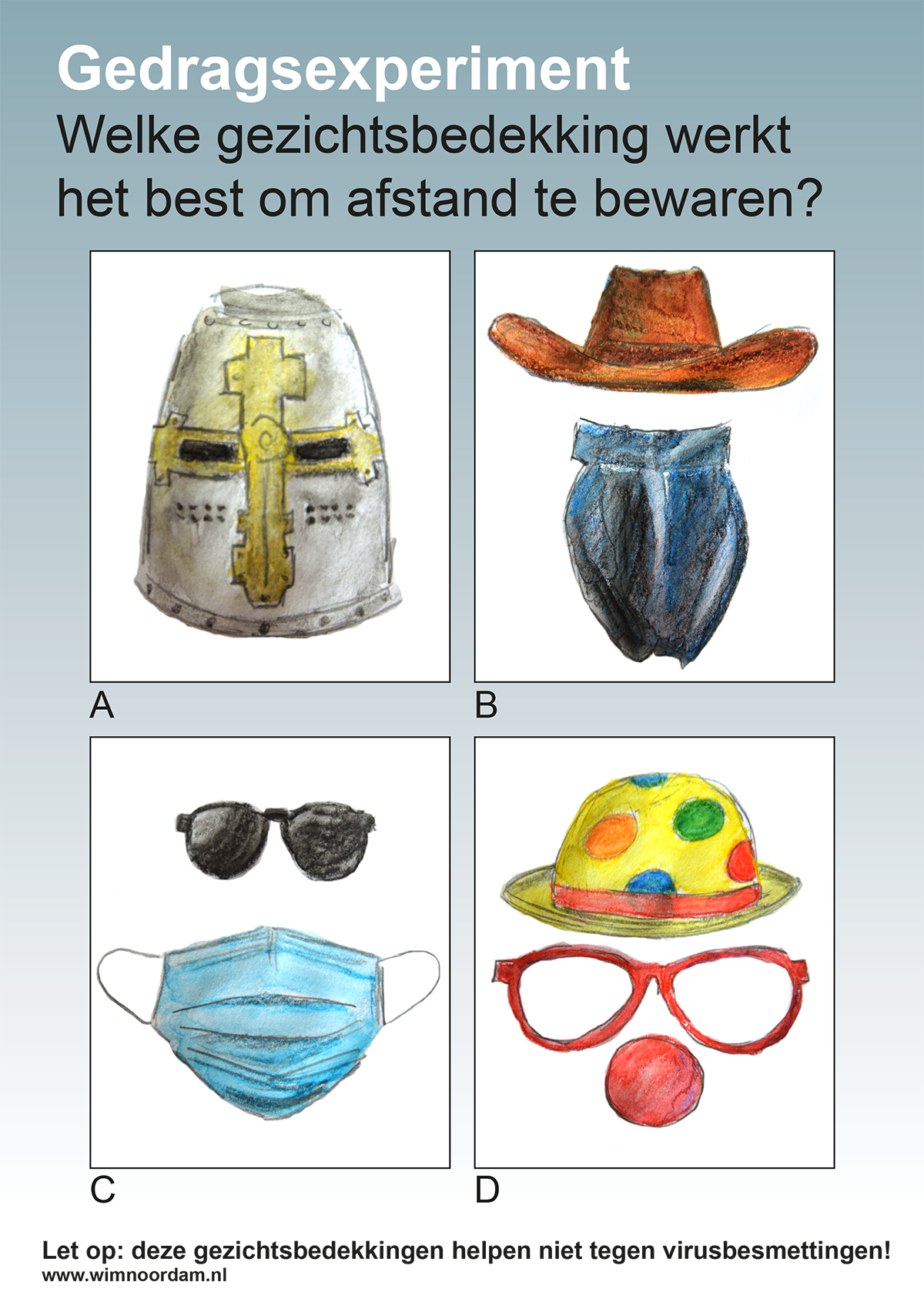 Gedragsexperiment, Wim Noordam